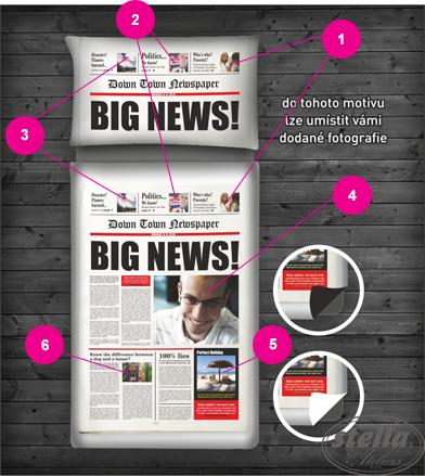 Povlečení News - ukázka pozic pro fotografie